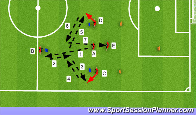 Football/Soccer Session Plan Drill (Colour): Phase Three: No 10