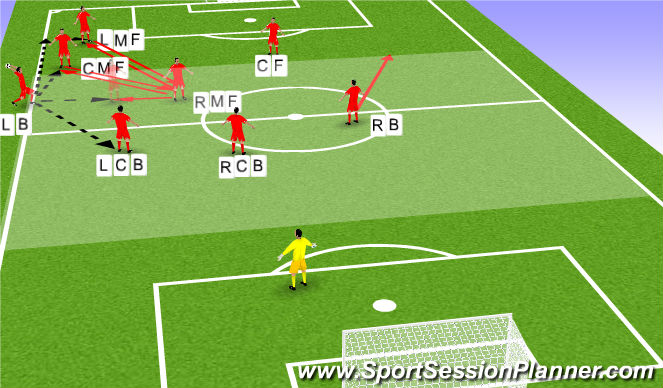 Football/Soccer Session Plan Drill (Colour): Mid Field Throw In's