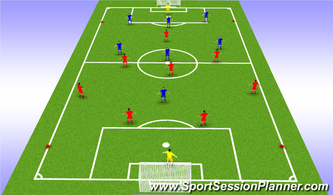 Football/Soccer Session Plan Drill (Colour): SSG - Throw In's