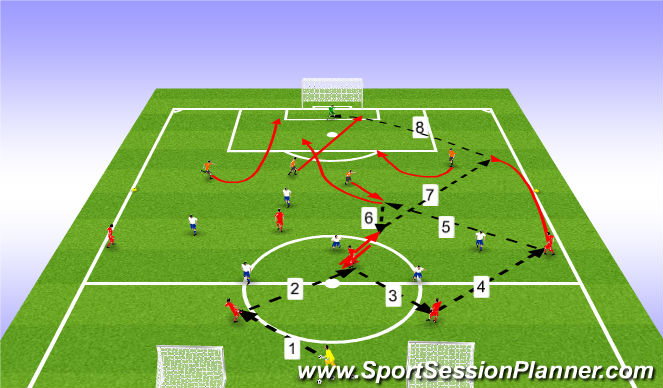 Football/Soccer Session Plan Drill (Colour): Leikfræðilegþjálfun:
