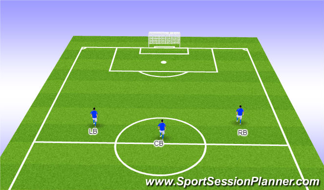 Football/Soccer Session Plan Drill (Colour): Back Three
