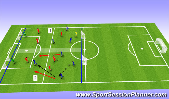 Football/Soccer Session Plan Drill (Colour): Intro 3v3/4v4