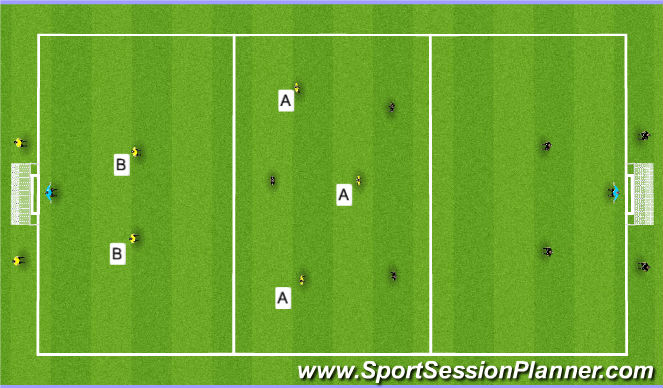 Football/Soccer Session Plan Drill (Colour): Small sided Counter Attack