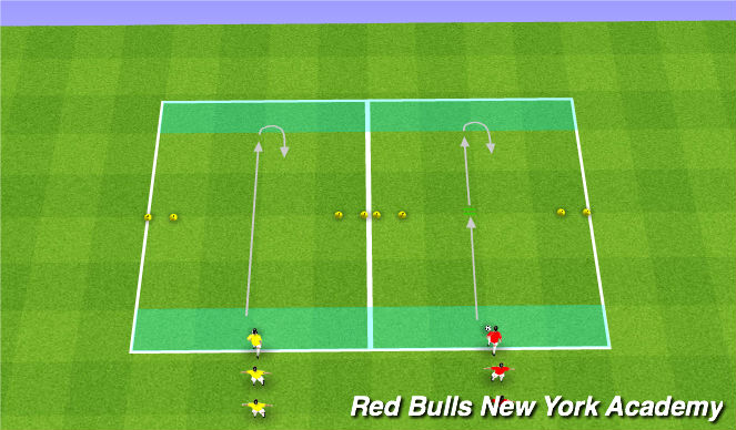 Football/Soccer Session Plan Drill (Colour): Relay Race: Dragback / Stop-Start