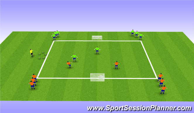 Football/Soccer Session Plan Drill (Colour): 2v2 into 4v2