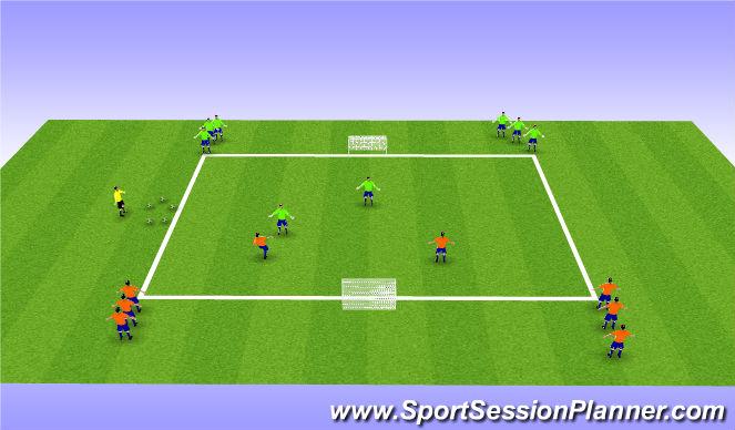 Football/Soccer Session Plan Drill (Colour): 2v2 into 4v2