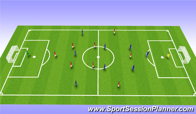 Football/Soccer Session Plan Drill (Colour): Final Game