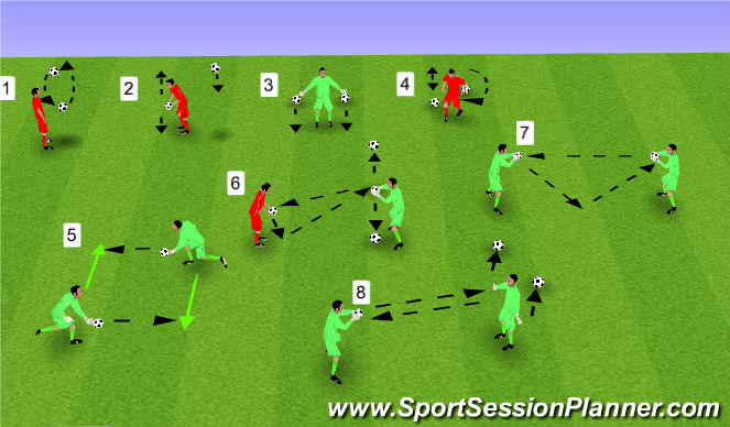 Football/Soccer Session Plan Drill (Colour): Coordination - Individual and in pairs