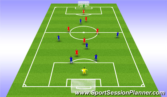 Football/Soccer Session Plan Drill (Colour): CIG Depth