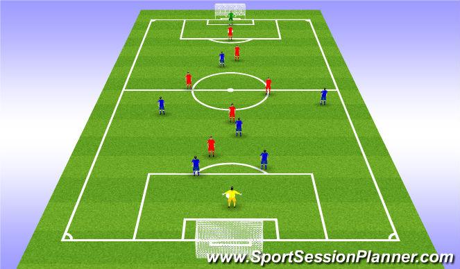 Football/Soccer Session Plan Drill (Colour): CIG Depth