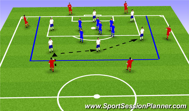 Football/Soccer Session Plan Drill (Colour): 6v6+6 - Possession