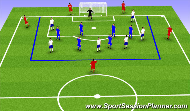 Football/Soccer Session Plan Drill (Colour): 6v6+6 - Finishing