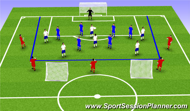 Football/Soccer Session Plan Drill (Colour): 6v6+6 - Phase of Play