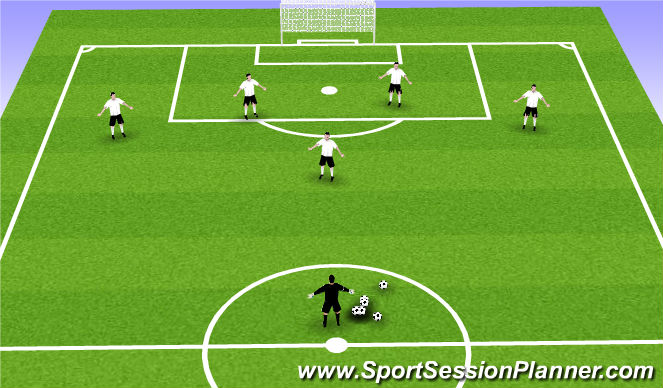 Football/Soccer Session Plan Drill (Colour): Functional Defenders