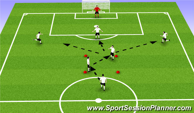 Football/Soccer Session Plan Drill (Colour): Functional Forwards