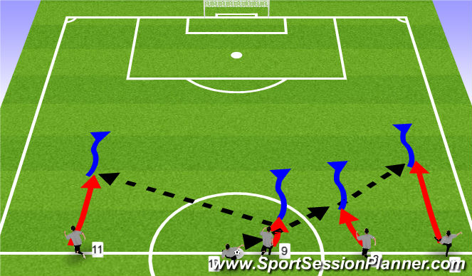 Football/Soccer Session Plan Drill (Colour): Attacking kick-off