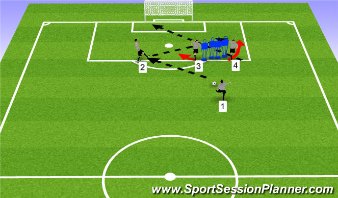 Football/Soccer Session Plan Drill (Colour): Direct or Indirect near: 2 in wall