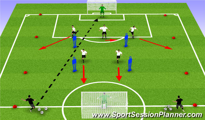 Football/Soccer Session Plan Drill (Colour): CB's Movement