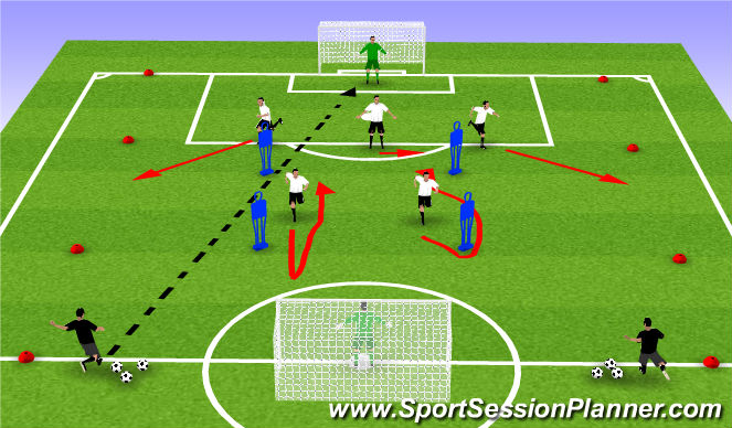 Football/Soccer Session Plan Drill (Colour): CM's Movement