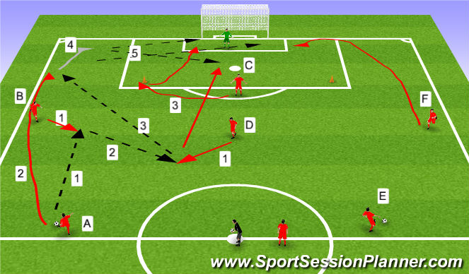 Football/Soccer Session Plan Drill (Colour): Diamond overlap FB