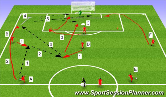 Football/Soccer Session Plan Drill (Colour): Diamond drills 2