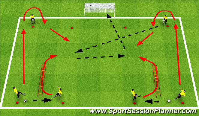 Football/Soccer Session Plan Drill (Colour): 2v2 Stage