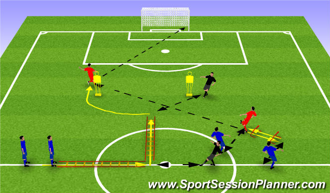 Football/Soccer Session Plan Drill (Colour): Final Ball 1A