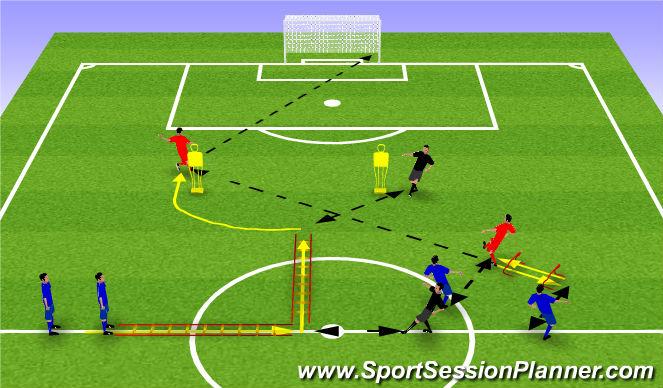 Football/Soccer Session Plan Drill (Colour): Final Ball 1A