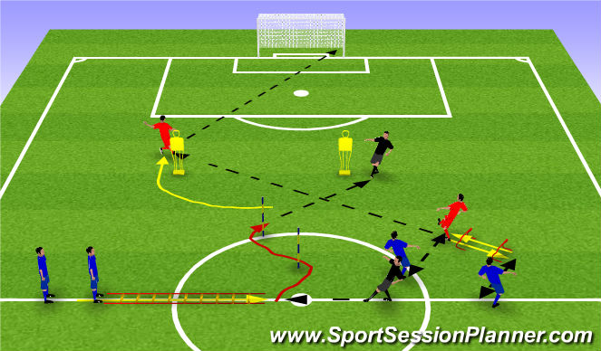 Football/Soccer Session Plan Drill (Colour): Final Ball 1B