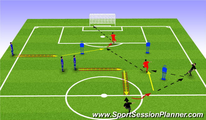 Football/Soccer Session Plan Drill (Colour): Final Ball 2