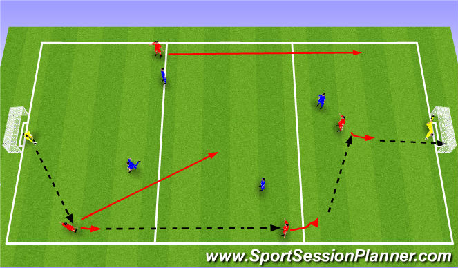Football/Soccer Session Plan Drill (Colour): 4v4 + GKs Tournament