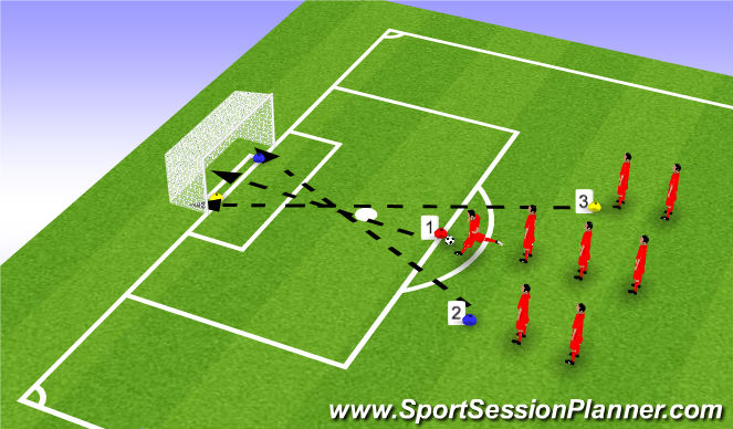 Football/Soccer Session Plan Drill (Colour): Shooting Progression 1