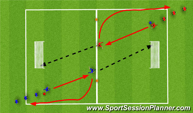 Football/Soccer Session Plan Drill (Colour): Shooting Competition