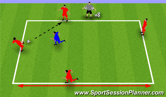 Football/Soccer Session Plan Drill (Colour): 4v1