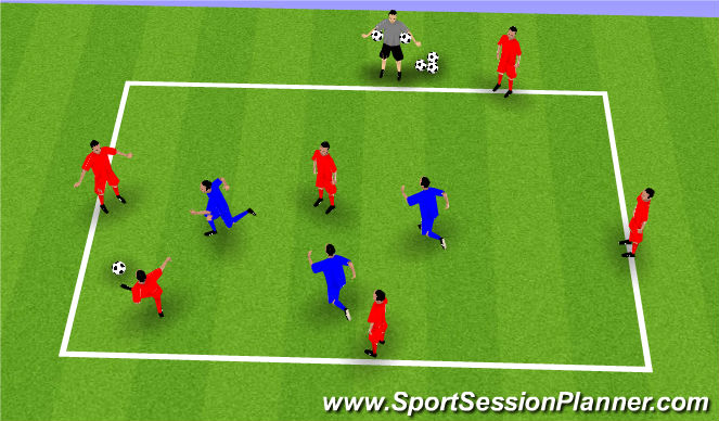 Football/Soccer Session Plan Drill (Colour): 6v3