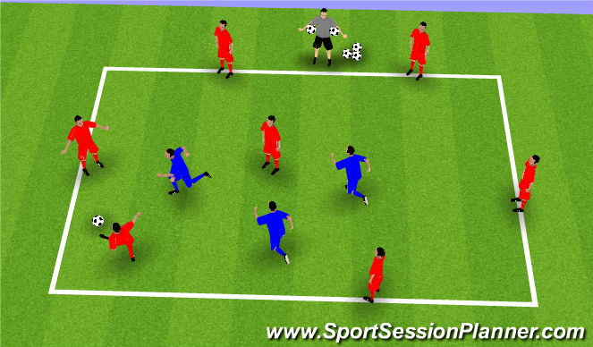 Football/Soccer Session Plan Drill (Colour): 7v3