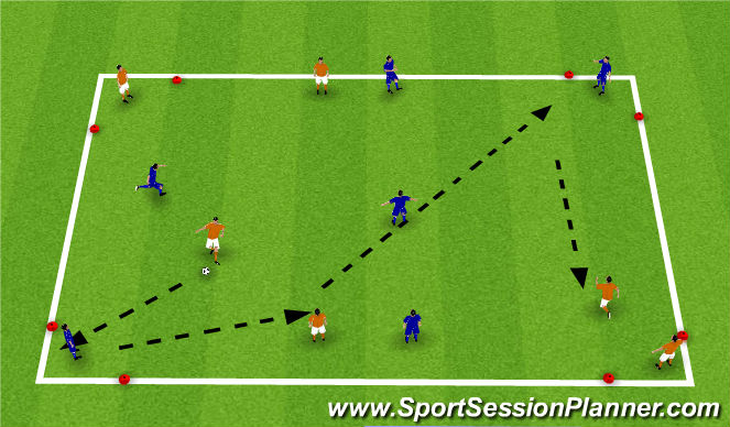 Football/Soccer Session Plan Drill (Colour): SSG Targets