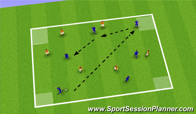 Football/Soccer Session Plan Drill (Colour): SSG Possession with switching