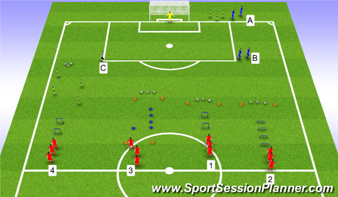 Football/Soccer Session Plan Drill (Colour): The Setup