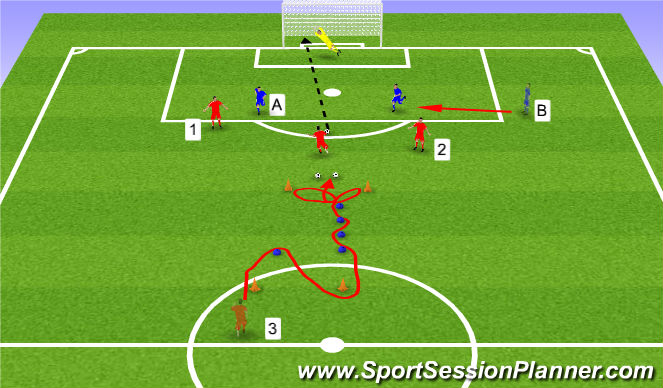 Football/Soccer Session Plan Drill (Colour): Line 3