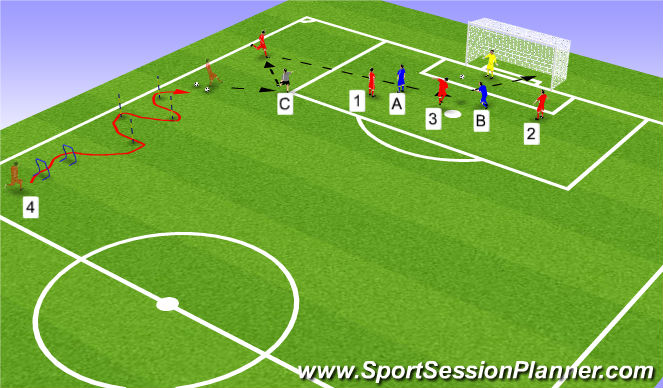 Football/Soccer Session Plan Drill (Colour): Line 4