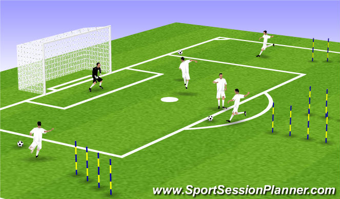 Football/Soccer Session Plan Drill (Colour): Screen 6