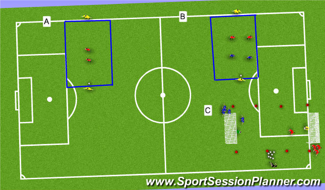 Football/Soccer Session Plan Drill (Colour): 1 v1, 2 v 2, to Targets