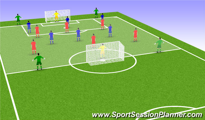 Football/Soccer Session Plan Drill (Colour): 8 v 8