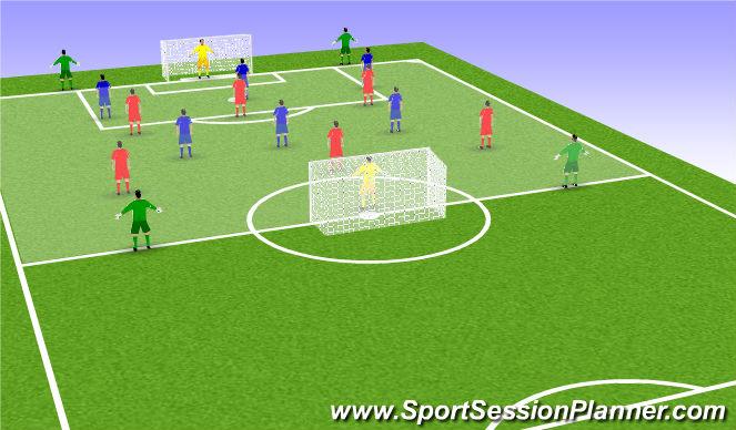 Football/Soccer Session Plan Drill (Colour): 6 v 6 +T