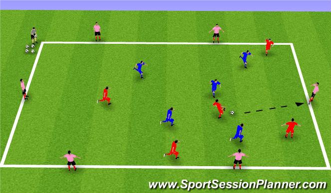 Football/Soccer Session Plan Drill (Colour): 5v5+6