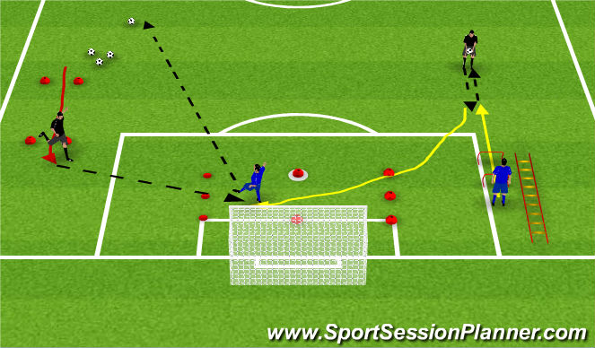 Football/Soccer Session Plan Drill (Colour): Header/Foot Clearance