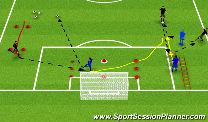 Football/Soccer Session Plan Drill (Colour): Combo/Foot Clearance