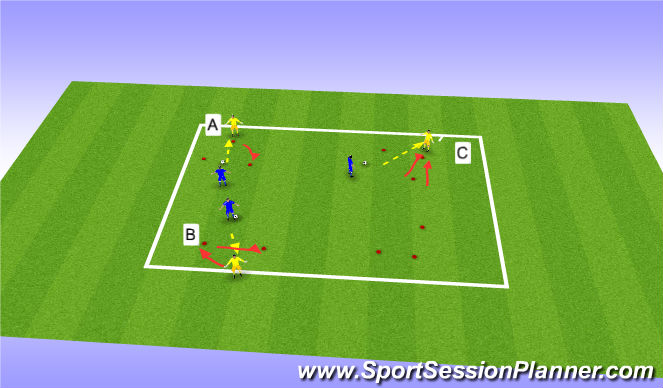 Football/Soccer Session Plan Drill (Colour): 10 minute aerial / agilitywarm up
