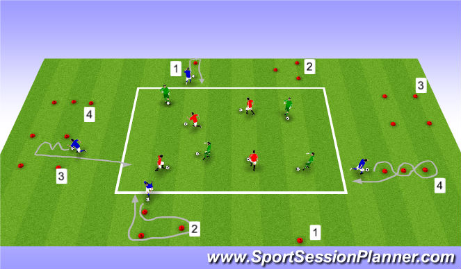 Football/Soccer Session Plan Drill (Colour): Task 2 - Speed and Agility